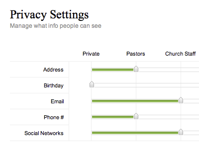 Privacy Settings Redux jquery ui privacy sliders