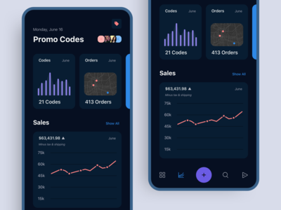 Promo Codes Dashboard UI admin template ecommerce mobile app ux ui design