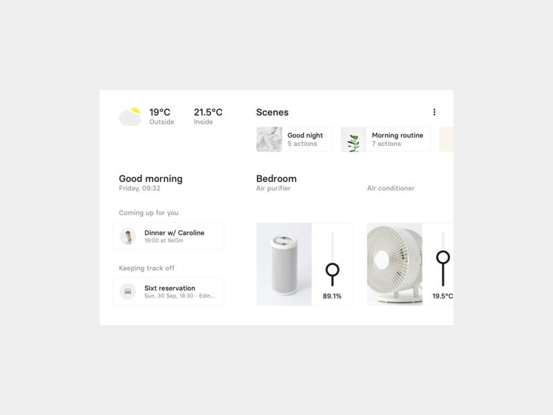 Daily UI 021 — Home Monitoring Dashboard dailyui ux ui home app homekit home home monitoring dashboard