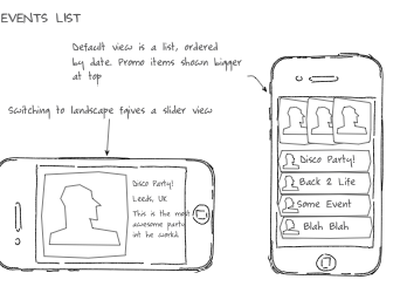 Hand Sketched Scruffy iPhone  prototyping iphone scruffy omnigraffle inkscape