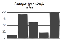 Hand-Drawn Bar Graph Generated With Code