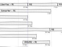 HTML5 + Canvas Generated Gantt