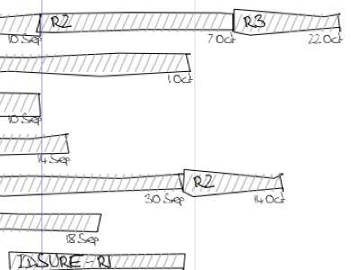 HTML + Canvas Gantt Chart v2 ui web canvas html scruffy
