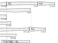 HTML + Canvas Gantt Chart v2