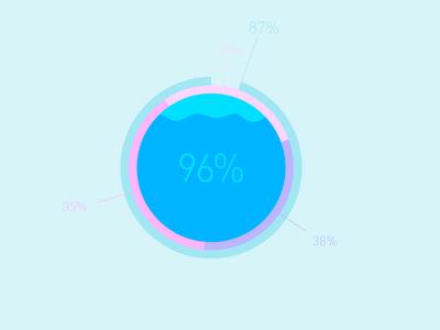 Diagram percent visualisation statistic diagram