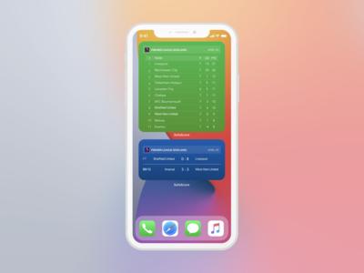iOS 14 Widgets for SofaScore apple ios widgets new ios widget ios 14 user interface user experience application uidesign mobile ux ui design app