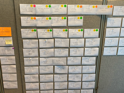 Card Sorting for Large Application architecture ux design information architecture card sorting ui ux