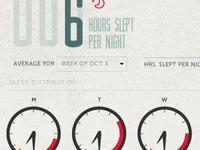 Recapp: Hours Slept