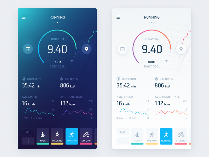 Fitness Tracker running yoga stats dashboard tracker ux ui iphone app ios sport