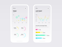 Activity and Sleep Tracker