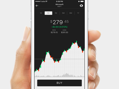 Matador Stocks and Investment App investment graph stocks app ios