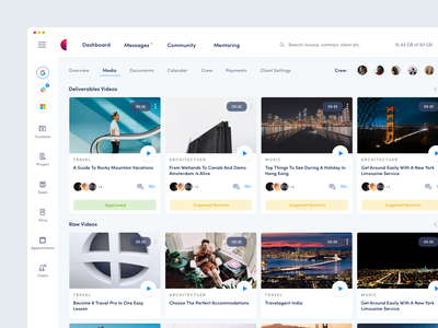 Dashboard - Content and Crew Management Platform ui design ui ux admin software crm webdesign website web dashboard app dashboard design dashboard ui dashboad