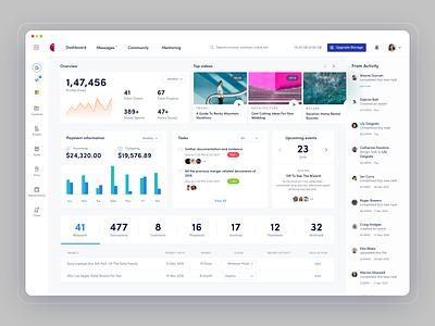 Dashboard - Content and Crew Management Platform website webdesign web ux i ui design software u ui design app dashboard dashboad crm admin
