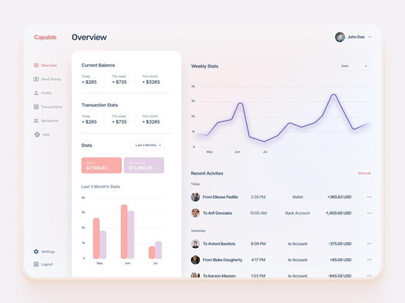 Financial Dashboard UI dashboard template statistics stats money finance crm dashboard app dashboard design dashboard ui dashboard design app designer web minimal interface ux ui