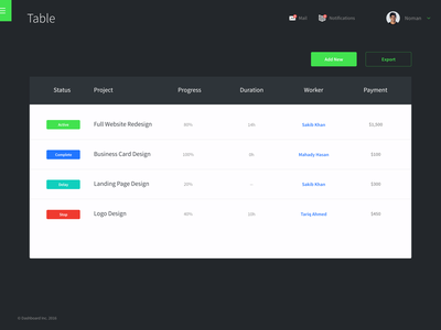 Free Dashboard Template static stat template admin interface ux ui dashboard free