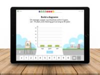 Works for educational platform