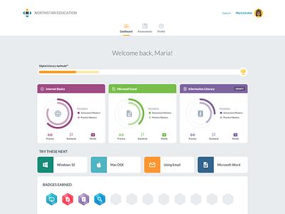 LMS Dashboard dashboard badges progress icons modules charts