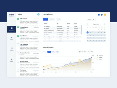Hitwise Custom charts data visualization dataviz ux design data platform product design ux ui design
