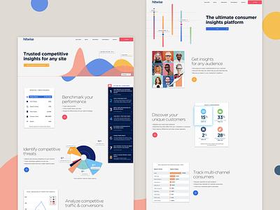 Hitwise Website content charts data visualization dataviz data design branding ui webdesign website