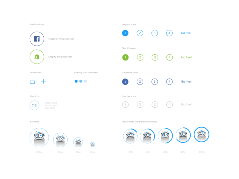 Chat bot styleguide visualdesigner visualdesign styleguide uidesign chatbot figmadesign ui design minimalist minimal simple grafician