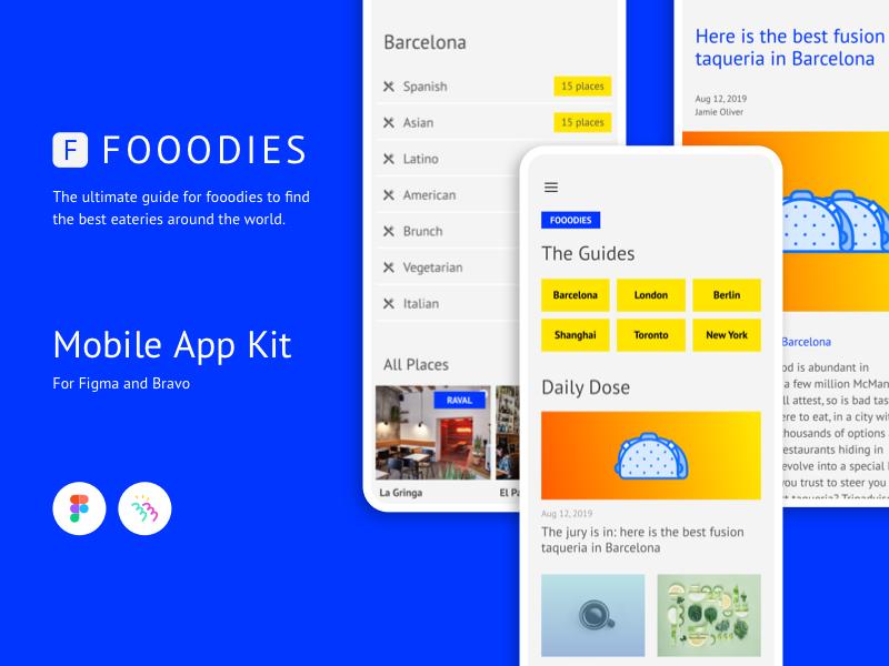 Fooodies App ux ui design app
