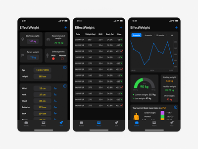 Track Your Weight lifestyle life weight tracking weight ios android mobile ux uiux ui interface design dark