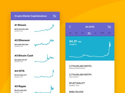 Daily UI #019 - Leaderboard charts mobile crypto app leaderboard 019 ui daily dailyui