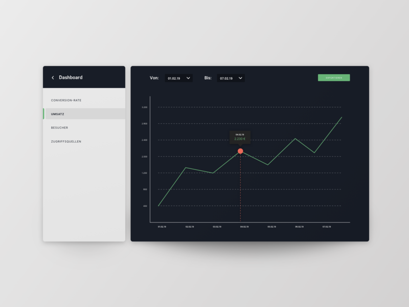 Analytics Chart analytics chart analytics buisness dashboard interface website ux ui ecommerce design card