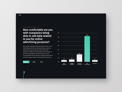Statistic survey advertising security data diagram statistic typography frankfurt ux interface design uichallenge website