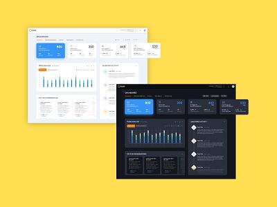 Dashboard user interface design user interface userinterface uiuxdesign dailyuichallenge uichallenge dashboard ui dashboardui dashboad ui dailyui