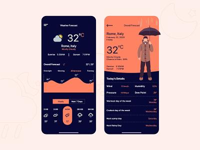 Weather App UI android app design android app weather forecast illustraion colorful dashboard ui dashboard design weather app 2020 2020 trend web vector icon typography ui  ux uiux illustration ui design design app