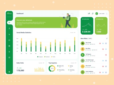 Dashboard - Adventure app user experience user interface interaction illustraion ui deisgn social app application saas admin panel ui interface minimal dailyui ui  ux design ui design illustration analytics dashboard data dashboad
