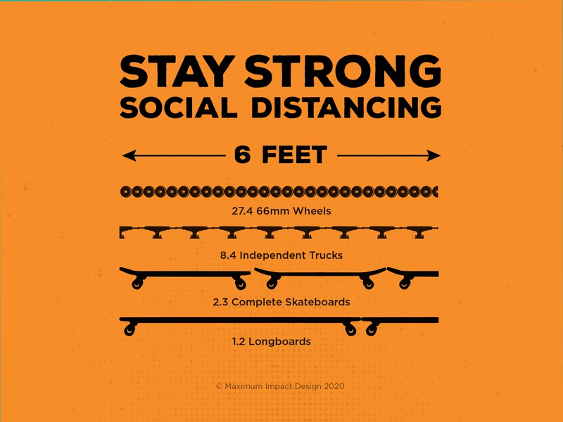 Stay Strong Social Distancing Skateboard Style social distancing longboard independent trucks skate trucks wheels skateboarding skateboard skater illustration crossfit strong women