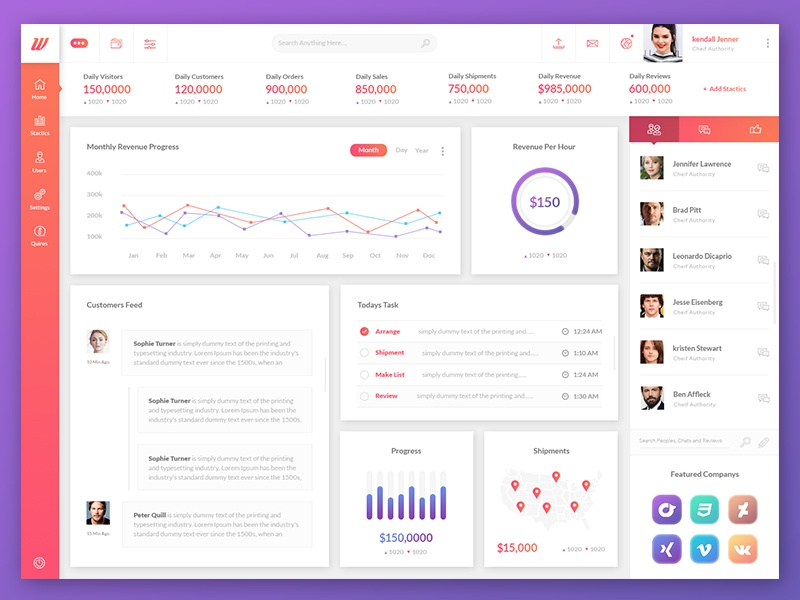 Download Wofsus Dashboard [Freebie]