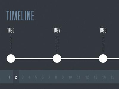 Timeline univers