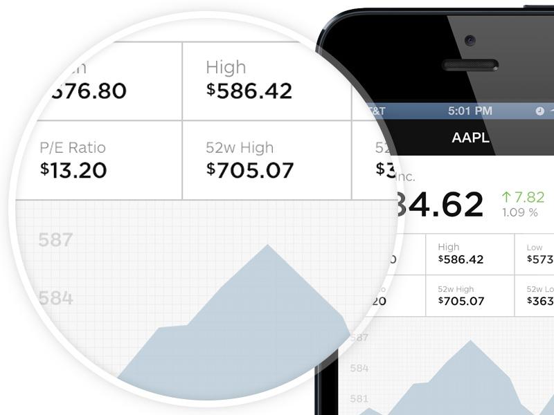 Stockin' Up stocks stock iphone app ios