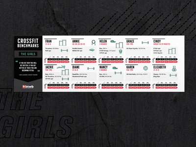 Benchmark workouts poster
