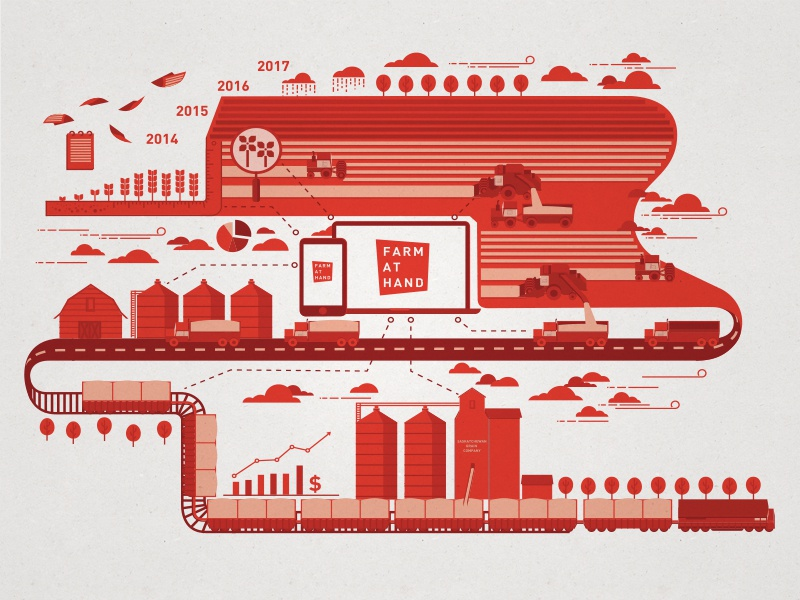 Farm At Hand_From Seed to Sell_illustration illustration graphic design farm app stratup