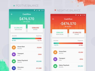 Finance App - Cashflow mobile android interface bank business finance ui