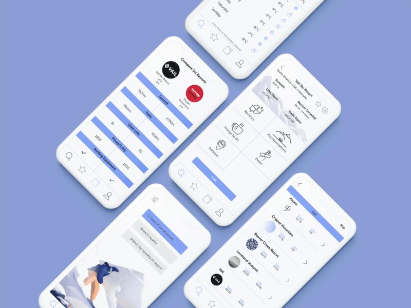 Snow Planner app mobile ui ski app snowboard snowboarding mobile app mobile inteface web ui  ux ui