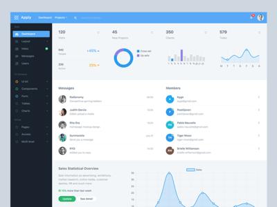 Apply layout dashboard admin