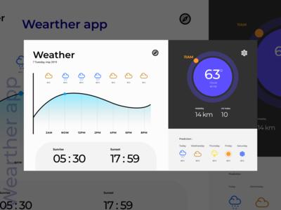 weather app simple