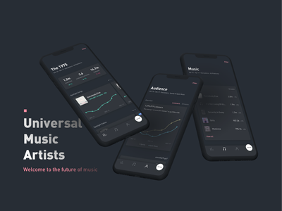 Universal Music Artists product design product data visualization dark ui mobile analytics data ux ui vector design