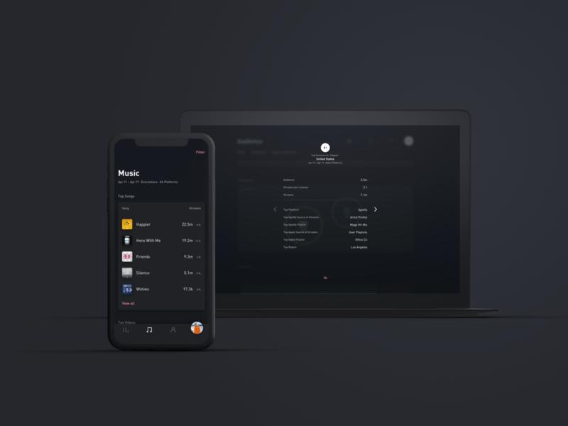 Universal Music Artists, Catalog dark iphone desktop mobile mockup product design ux ui