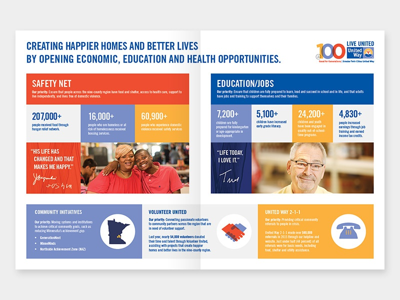 Community Report Spread design minnesota graphic design twin cities greater twin cities united way united way typography magazine print design print spread community report