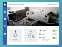 Daily UI challenge #021 — Home Monitoring Dashboard