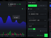 Apollo DEX Dashboard