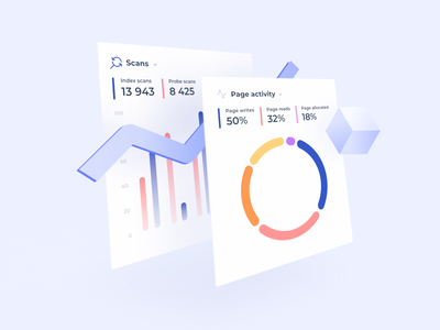 dbWatch Illustration charts activity illustration database