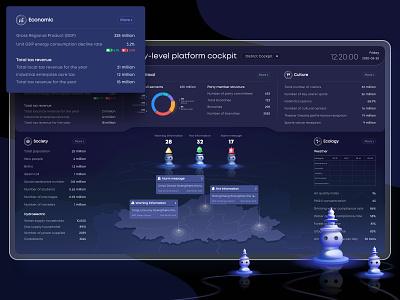 City cockpit illustration webdesign dashboard icon ui