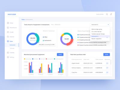 Mjie Cloud Dashboard Data